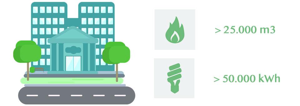 Informatieplicht energiebesparing bedrijven mkb overheid onderwijs tips zero2green