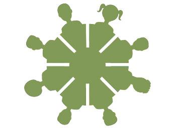 Dduurzame pakketten samen sta je sterk De Duurzame Kaart
