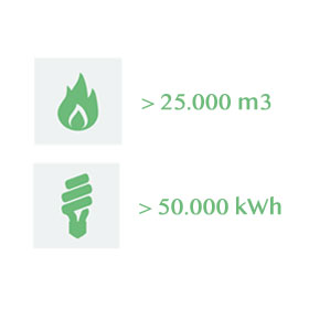 Informatieplicht energiebesparing besparen energie koeriersdiensten koerier zero2green