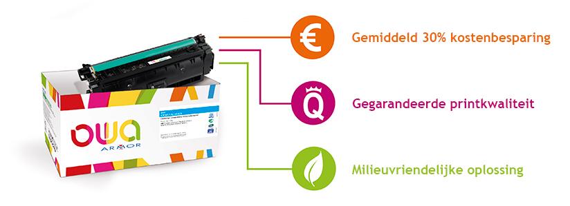 Geeft aan 30% kostenbesparing, gegarandeerde printkwaliteit, milieuvriendelijk.