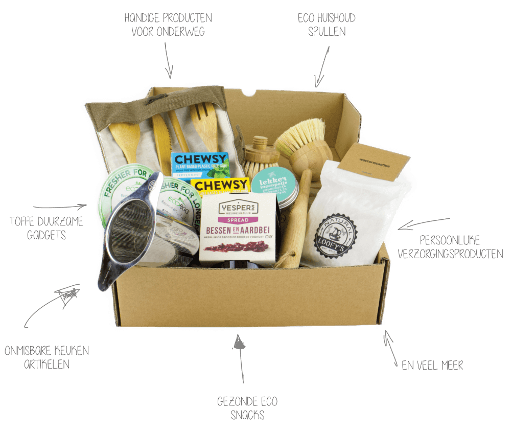 Relatiegeschenk duurzame pakketten thuiswerken corona