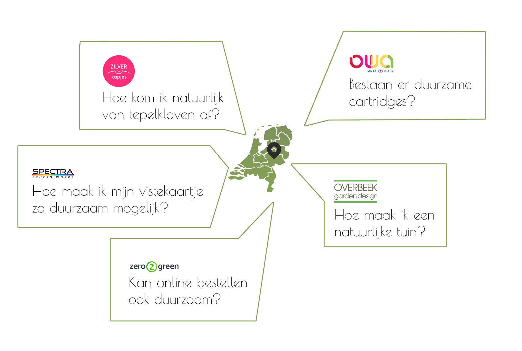 Partner worden bedrijf promoten De Duurzame Kaart